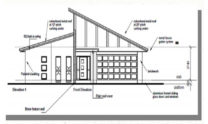 One Storey Plan 246 03